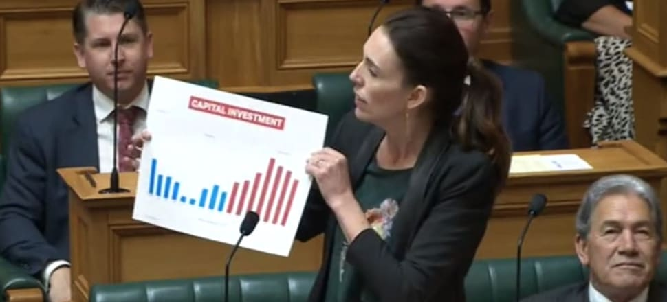 Jacinda Ardern uses a chart to illustrate infrastructure spending. Photo: Parliament TV screenshot.